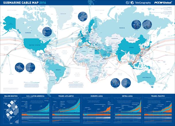 interesantna prica internet kablovi i morski psi